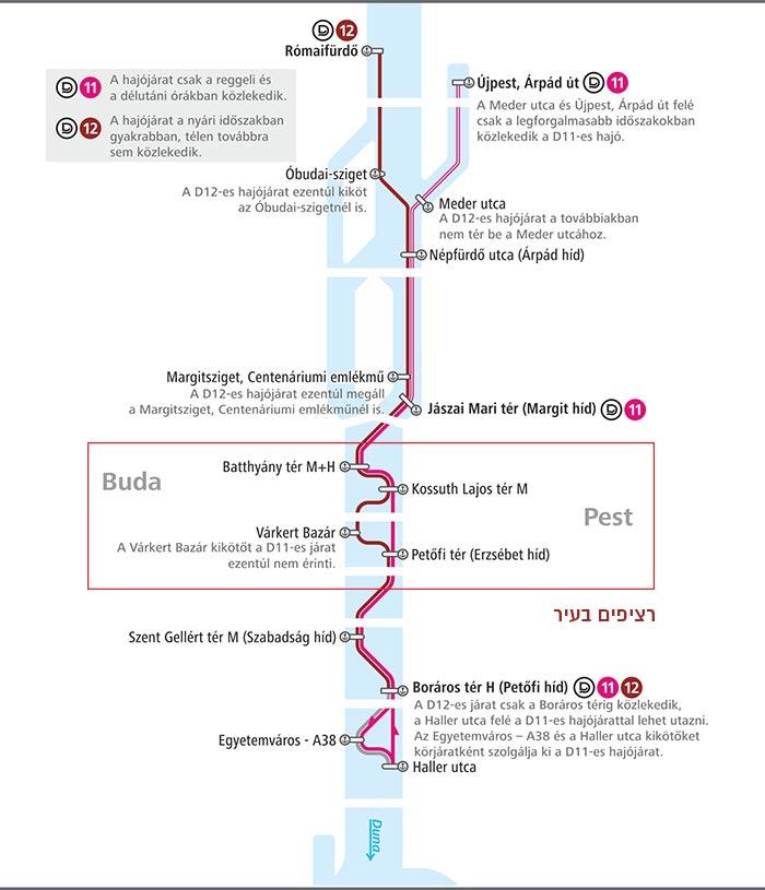 שיט תחבורה ציבורית